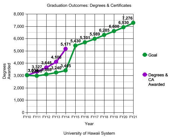graphic_Grad Stats