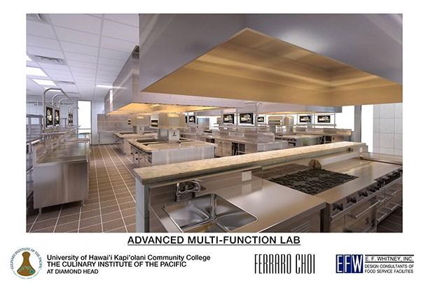 Multi-Function Lab
