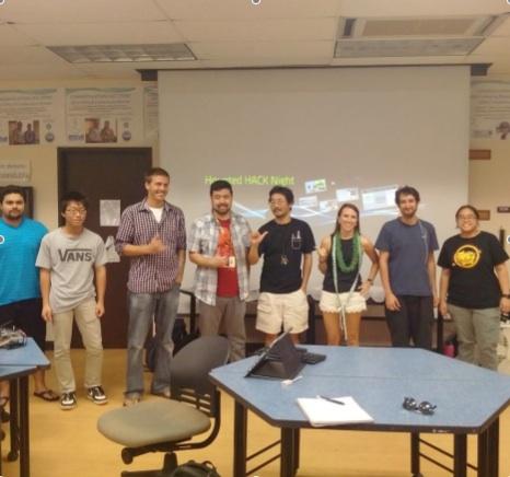 STEM Students